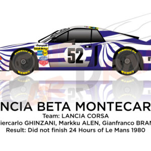 Lancia Beta Montecarlo n.52 did not finish 24 Hours of Le Mans 1980