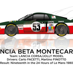 Lancia Beta Montecarlo n.53 nineteenth in the 24 Hours of Le Mans 1980