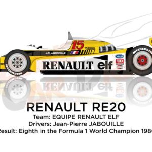Renault RE20 n.15 eighth in the Formula 1 World Champion 1980