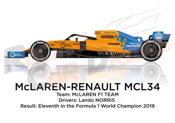 McLaren - Renault MCL34 n.4 eleventh in the Formula 1 2019