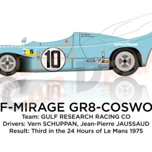 Gulf Mirage GR8 - Cosworth n.10 third at 24 Hours of Le Mans 1975