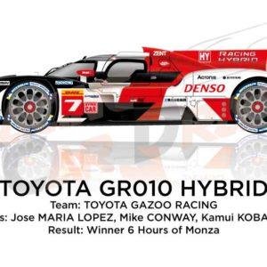 Toyota GR010 Hybrid n.7 winner 6 Hours of Monza 2021