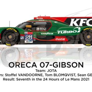 Oreca 07 - Gibson n.28 seventh in the 24 hours of Le Mans 2021